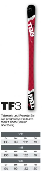 Fjell TF3